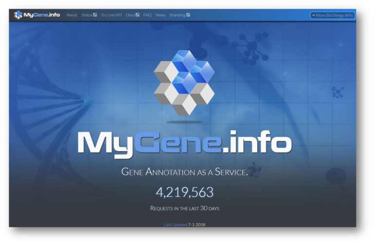 MyGene.info: Our first BioThings API focusing on gene annotations (http://mygene.info).