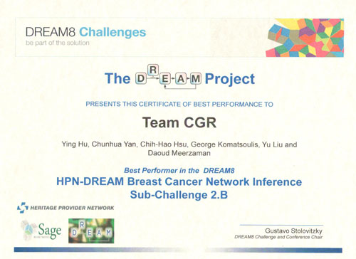 "Dream8 certificate inscribed to Team CGR. Header reads ""DREAM8 Challenges, be part of the solution."" The body of the certificate reads: ""The DREAM Project presents this certificate of best performance to Team CGR (project team members include Ying Hu, Chunhua Yan, Chih-Hao Hsu, George Komatsoulis, Yu Liu, and Daoud Meerzaman). Best performer in the DREAM8: HPN-DREAM Breast Cancer Network Inference Sub-Challenge 2.B."" Challenge partners include Heritage Provider Network, Sage, and DREAM."