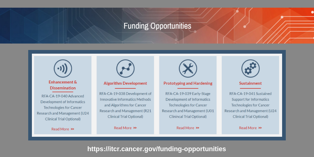 Informatics Technology for Cancer Research Request for Application